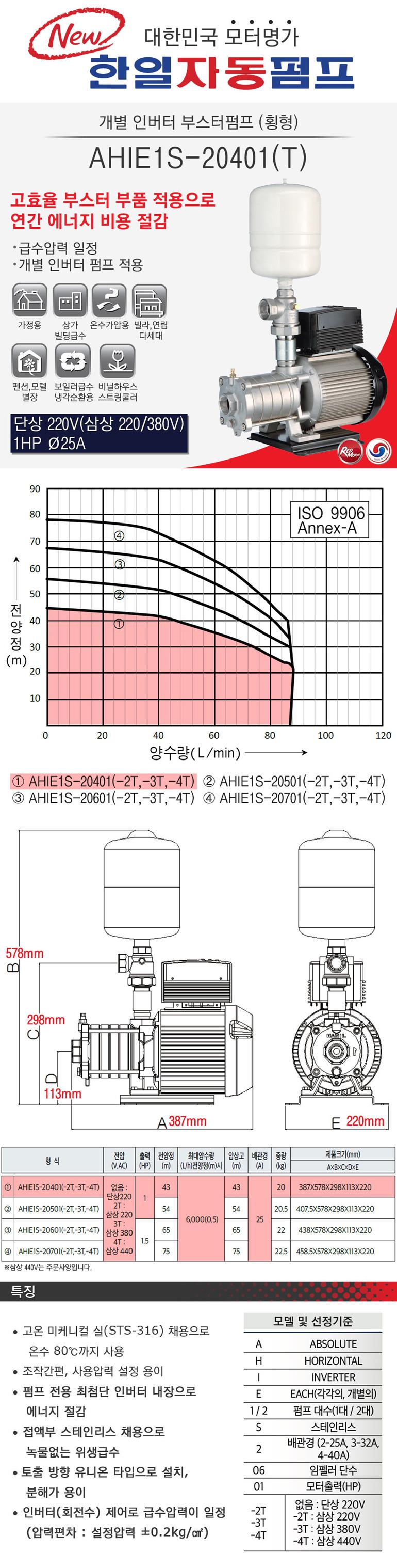 AHIE1S-20401