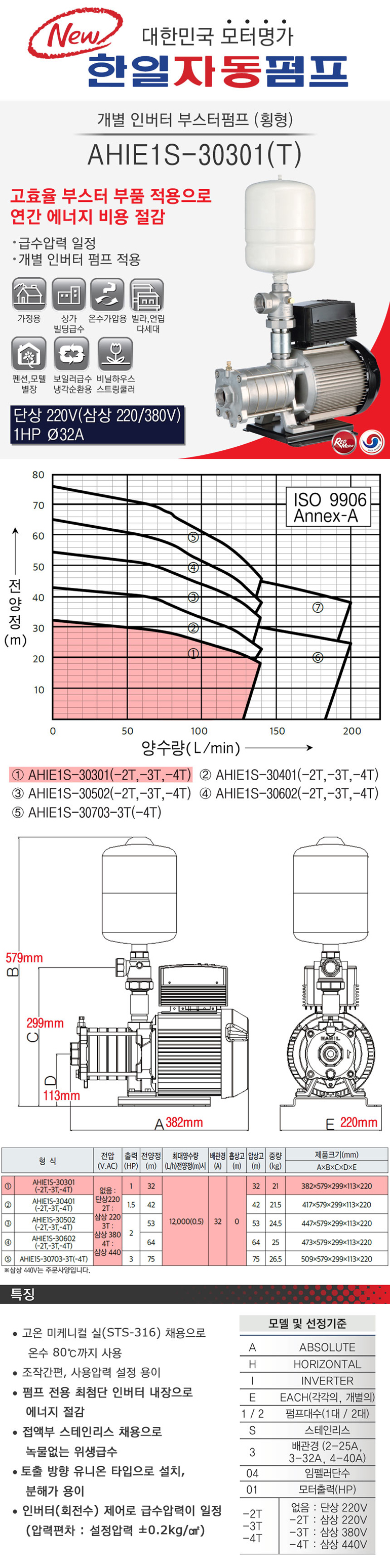 AHIE1S-30301